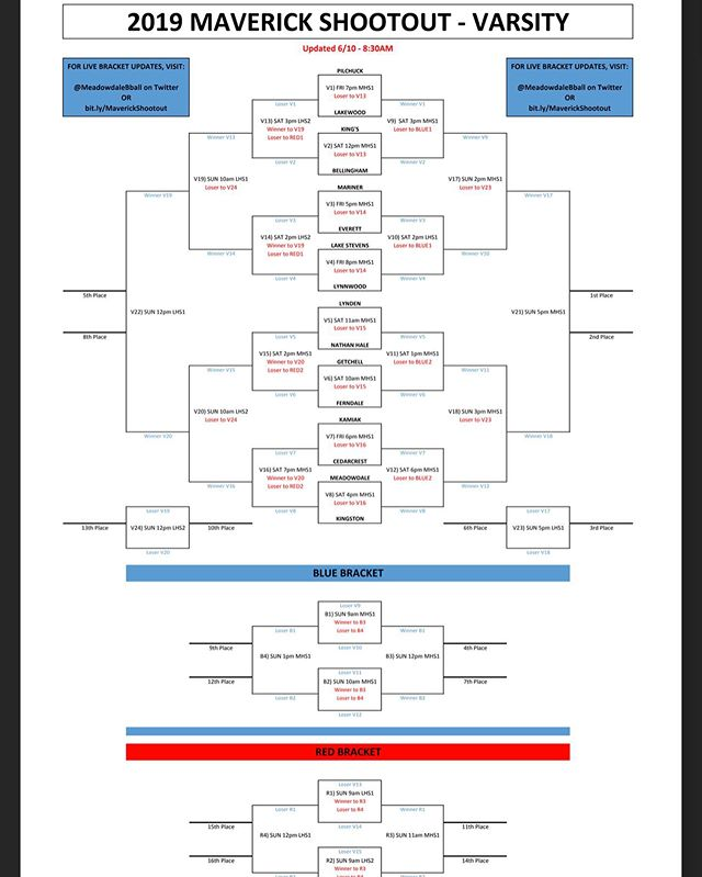 Here are the brackets for the 2019 Maverick Shootout, hosted at MHS & LHS. Visit bit.ly/MaverickShootout for live updates every hour throughout the weekend!