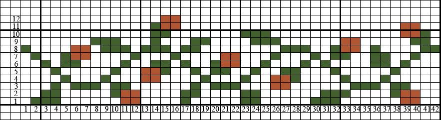 berry_chart.jpg