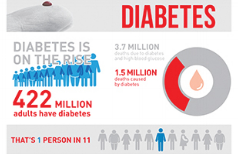 Diabetes-infographic-310px.jpg