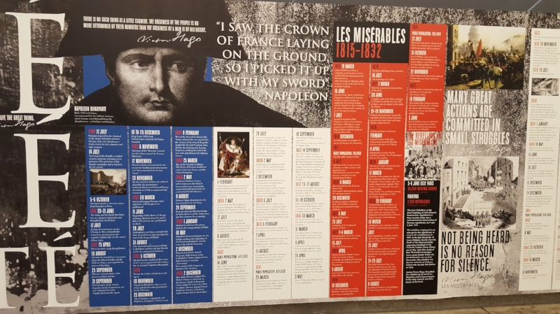 Timeline of the historical events surrounding the timeline of Les Miserables