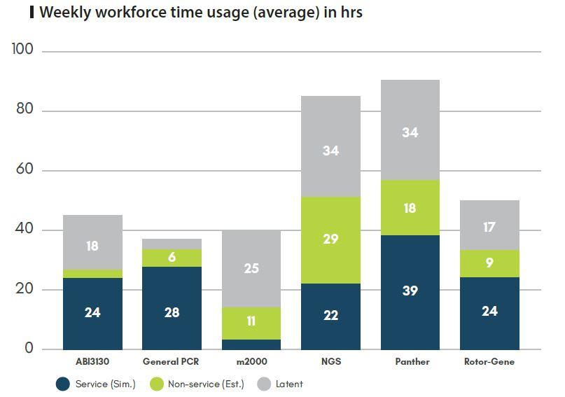 workforce-hours-graph.jpg