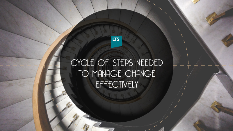 M11--Cycle-of-steps-needed-to-manage-change-effectively_VL.jpg