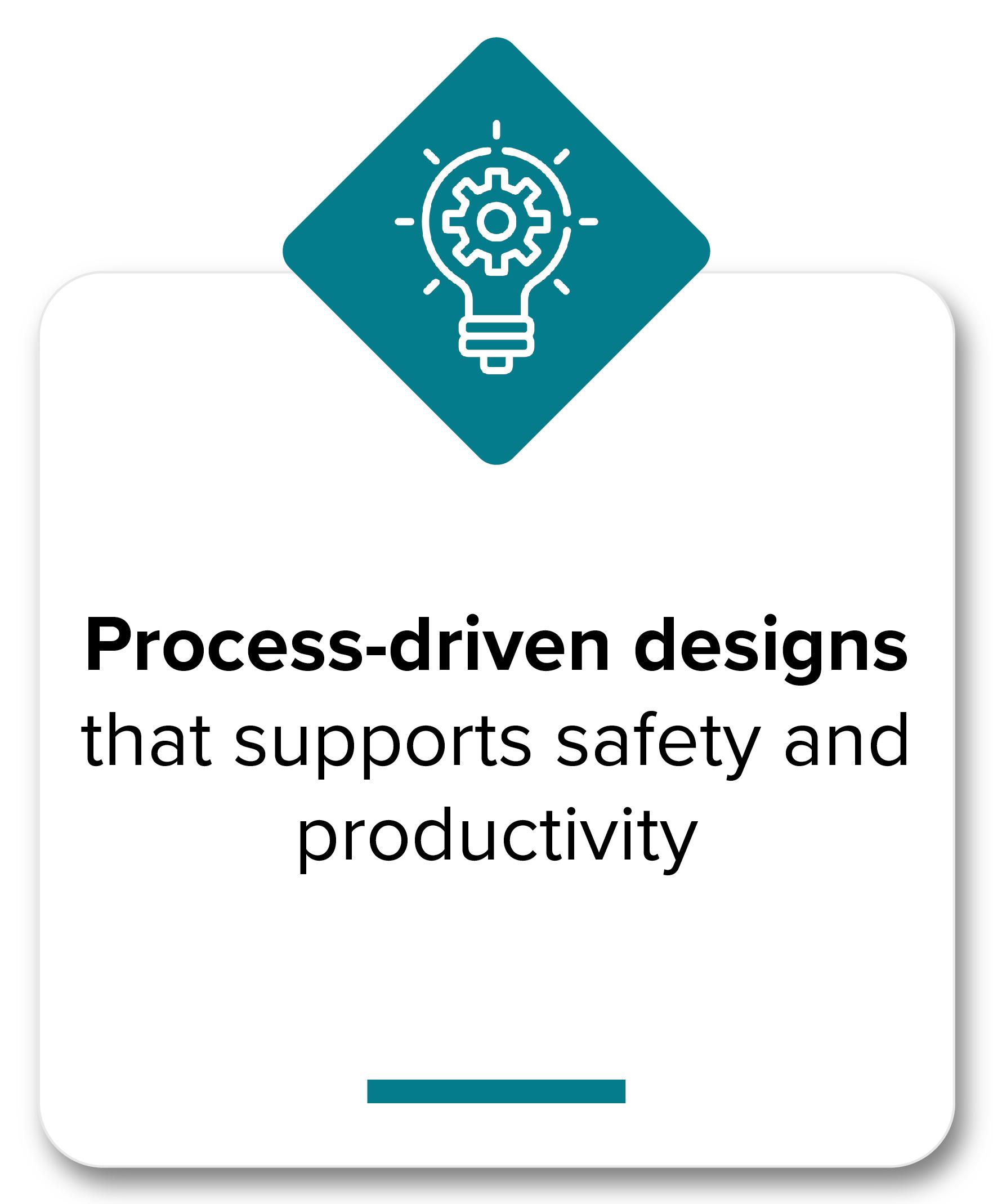 Process driven designs-03-03.jpg