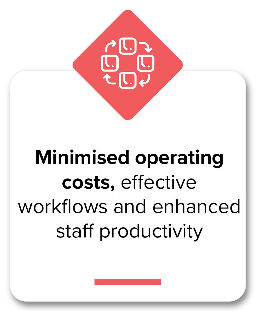 Minimised operating costs-09.jpg