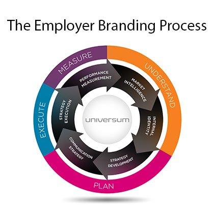 What-is-Employer-Branding.jpg