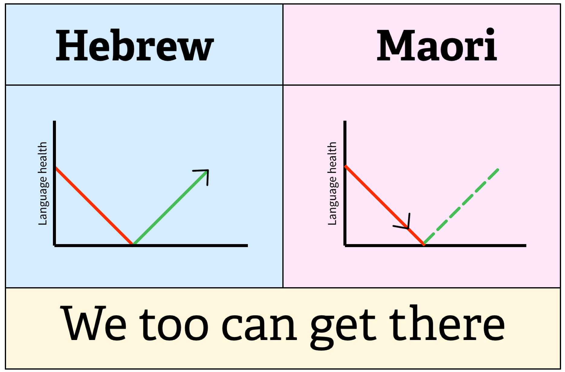 2016 Māori Language Week