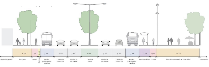 Cross-section showing spatial arrangement of proposals