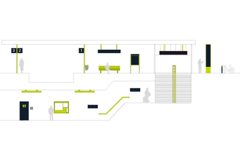Station environment typology