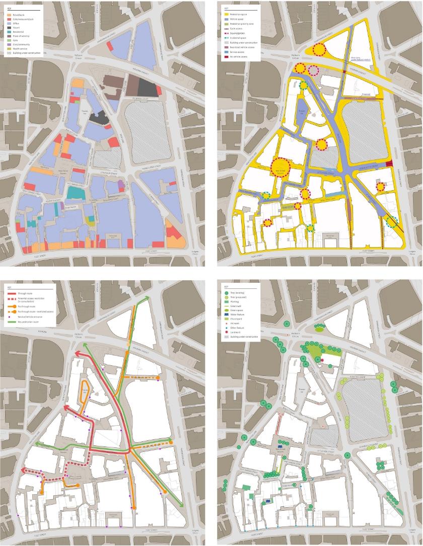 Area analysis plans