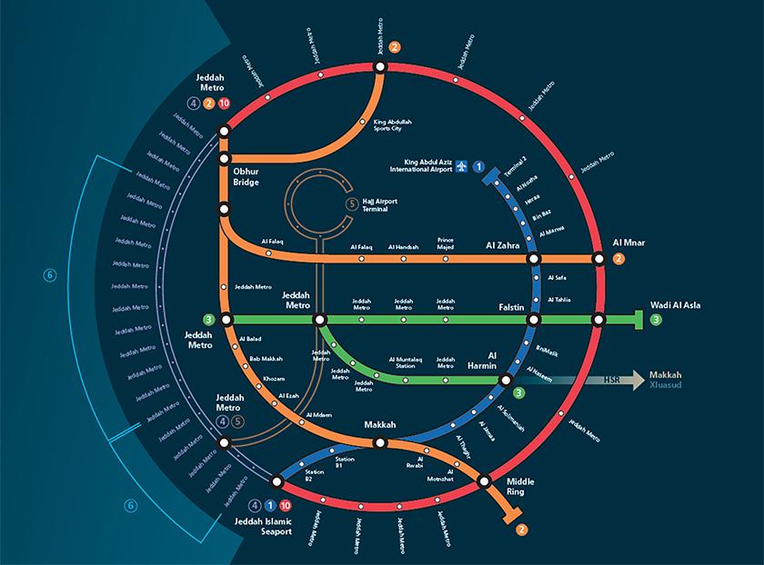 Bid stage concept: system-wide public transport map