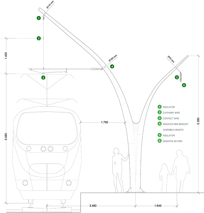 Structure technical drawing