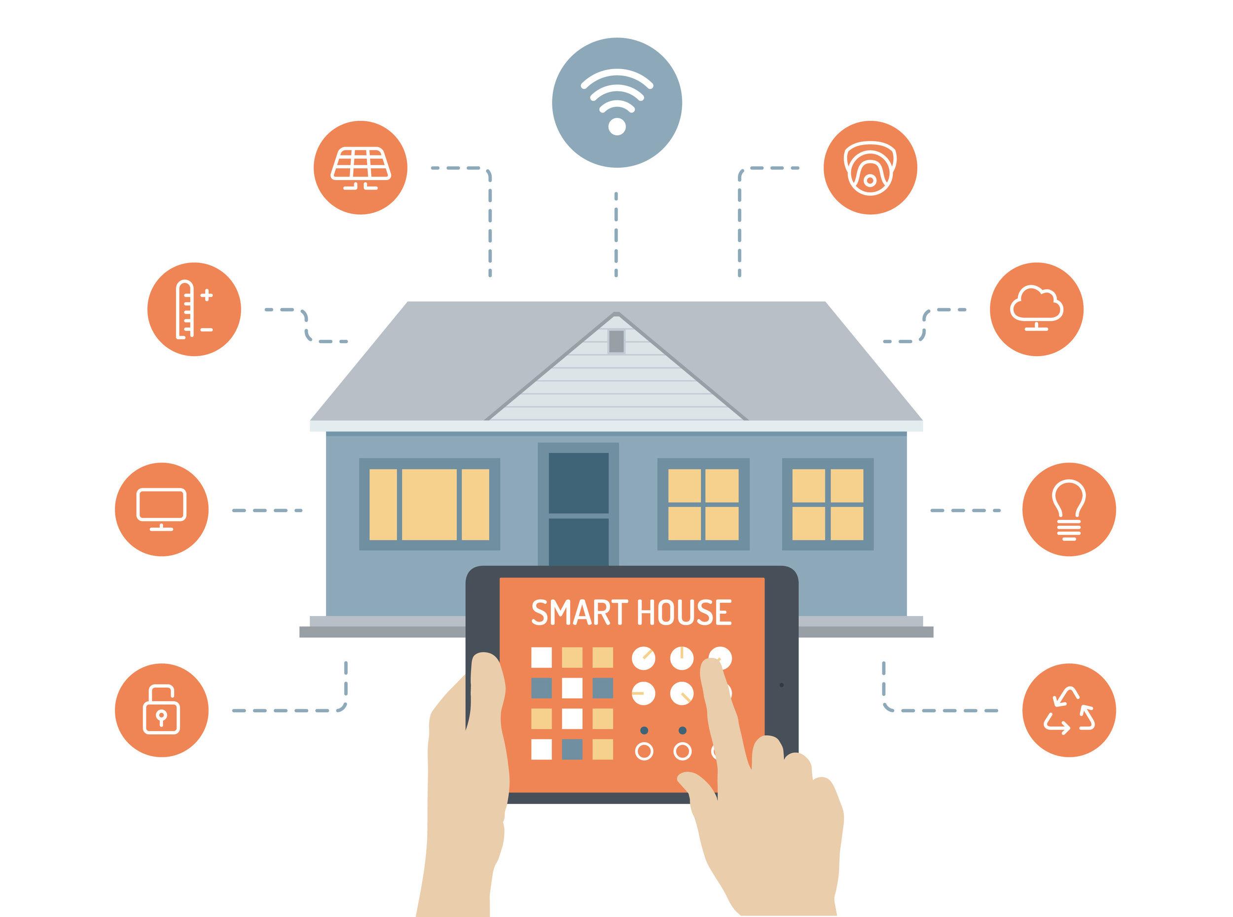 domestic smart energy management system