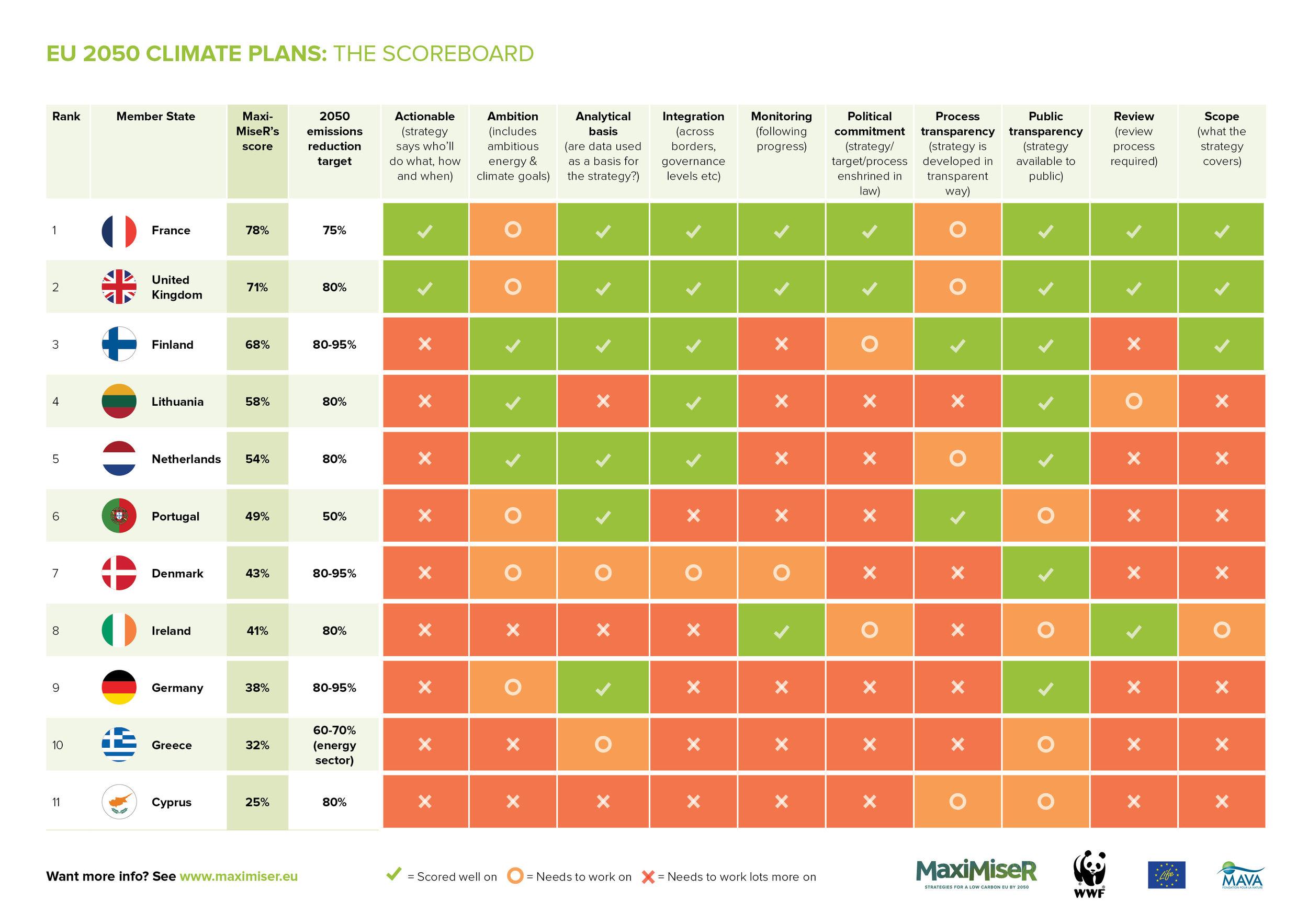 WWF infographic.jpg
