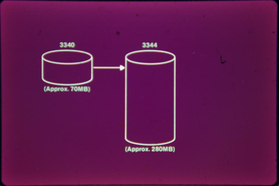IBMPresentationSlides-34.jpg