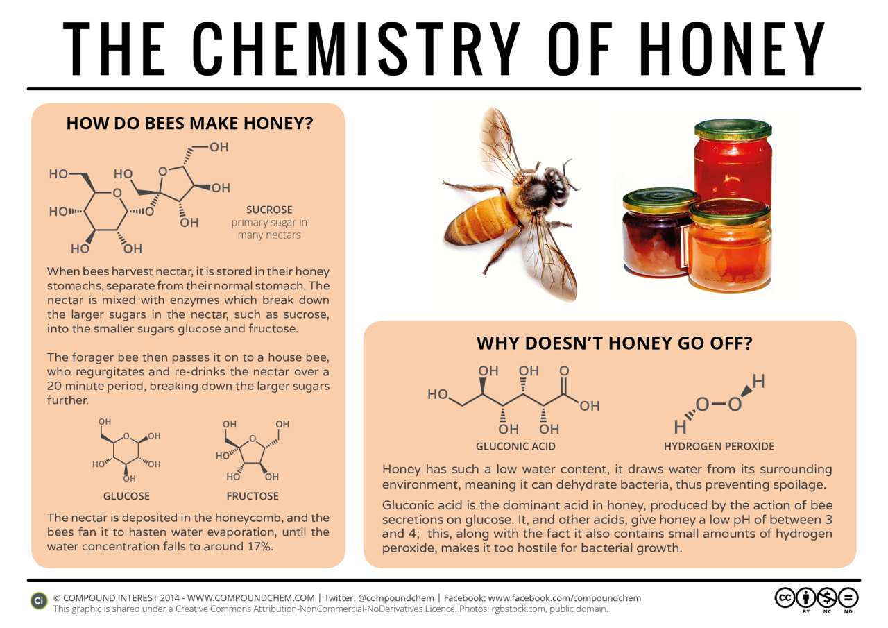 Forget diamonds. Honey lasts forever.