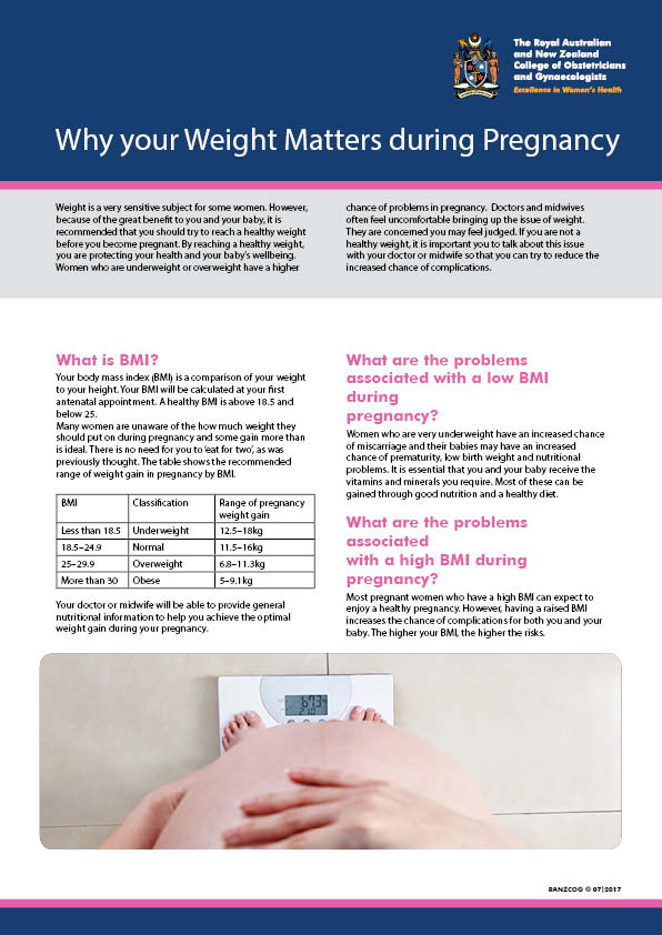 Why your Weight Matters...