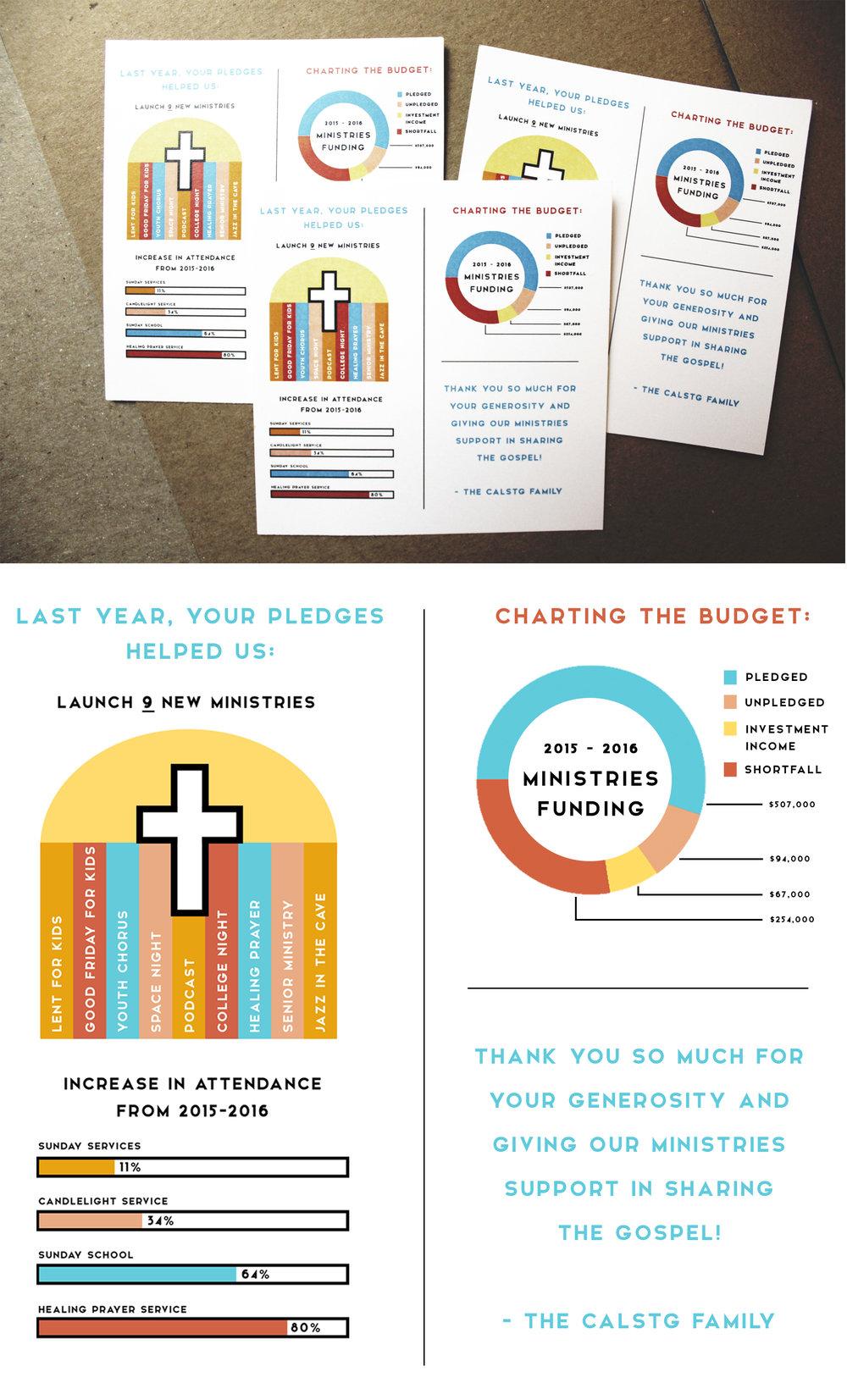 Budget+docs.jpg
