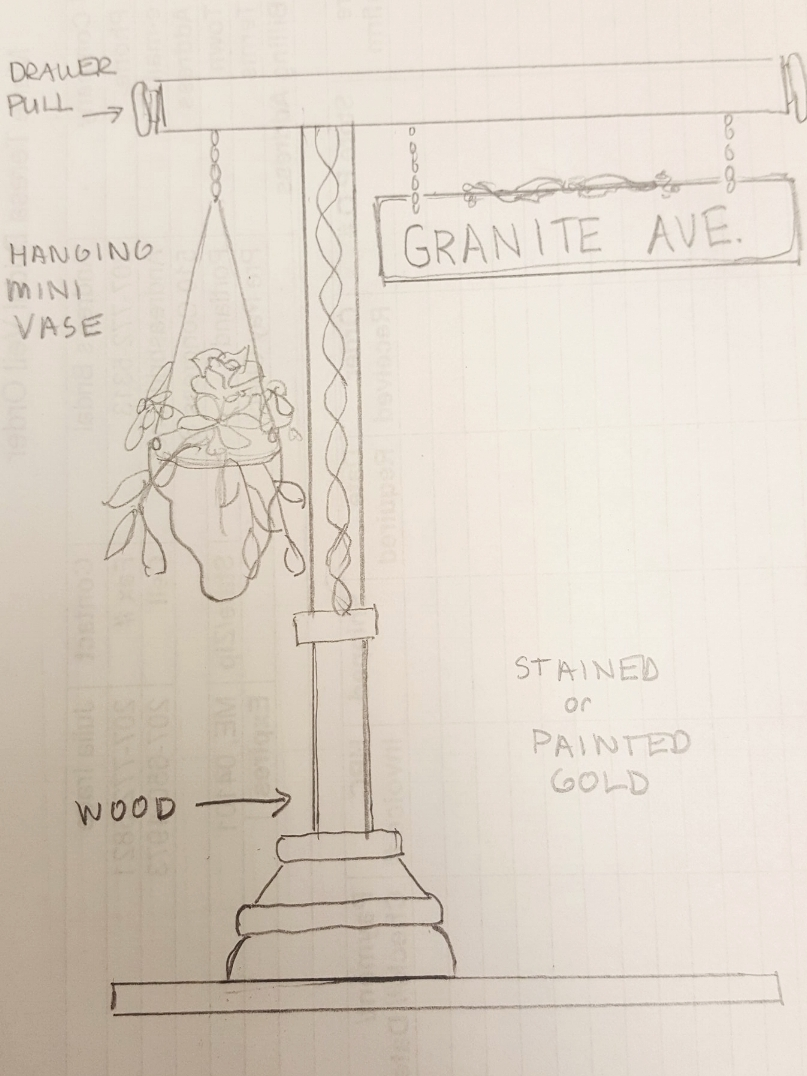 As soon as Brielle mentioned Richmond street names this popped into my head. I drew a quick sketch and we agreed it was a great idea! But now we had to make them.