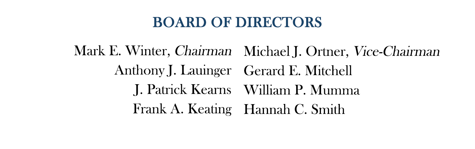 Board Name Panel.png