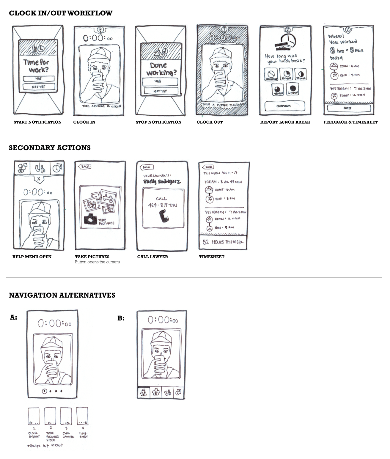Above: Initial sketches exploring simple navigation options for non-traditional smartphone users.