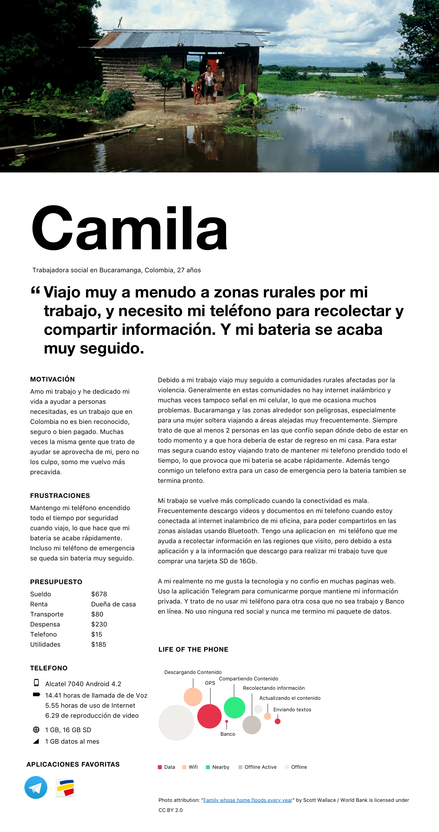 ux-persona-colombia-Camila@3x.png