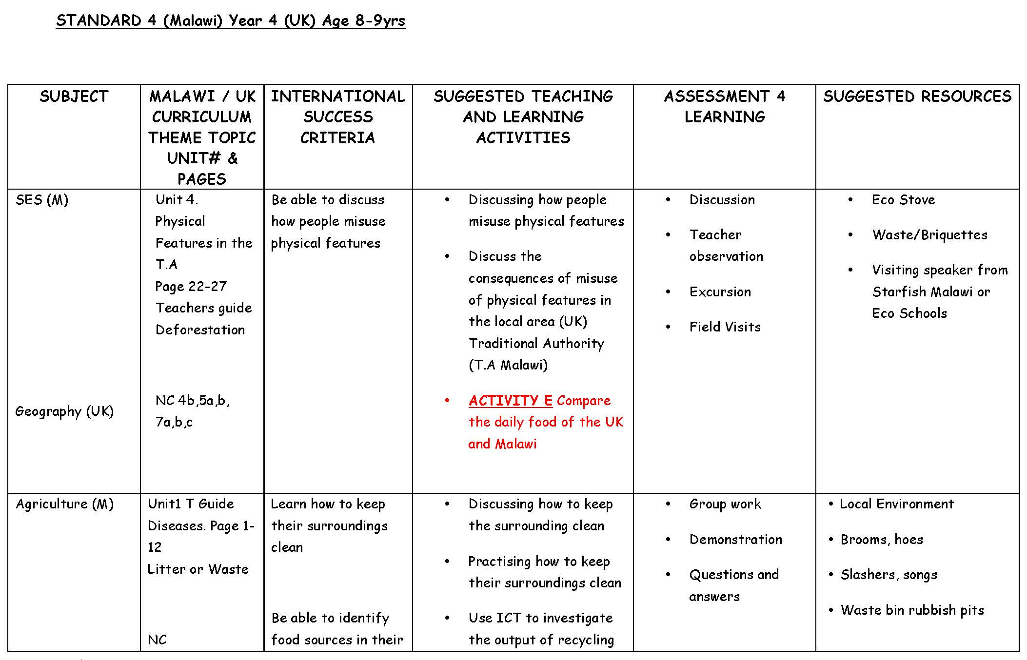 YEAR 4 SHARED CURRICULUM TOPIC (1)_Page_1