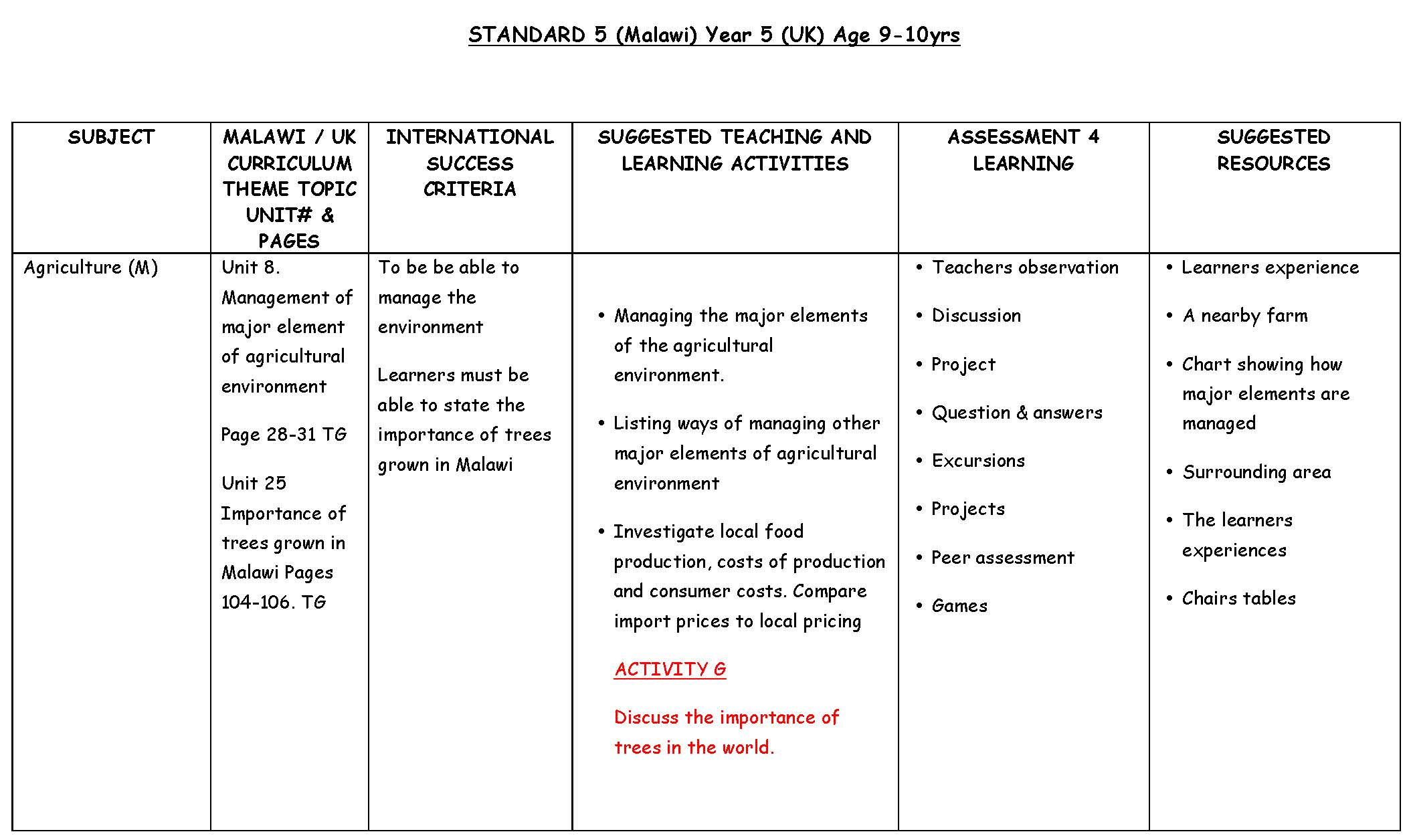curriculum mapping Year 5