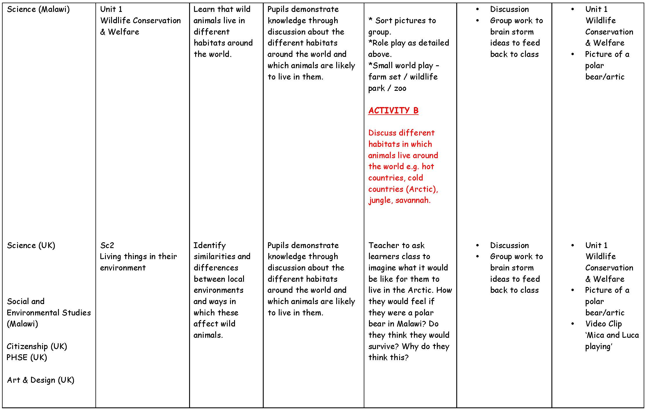 STANDARD 1 Curriculum Map page 2_Page_2