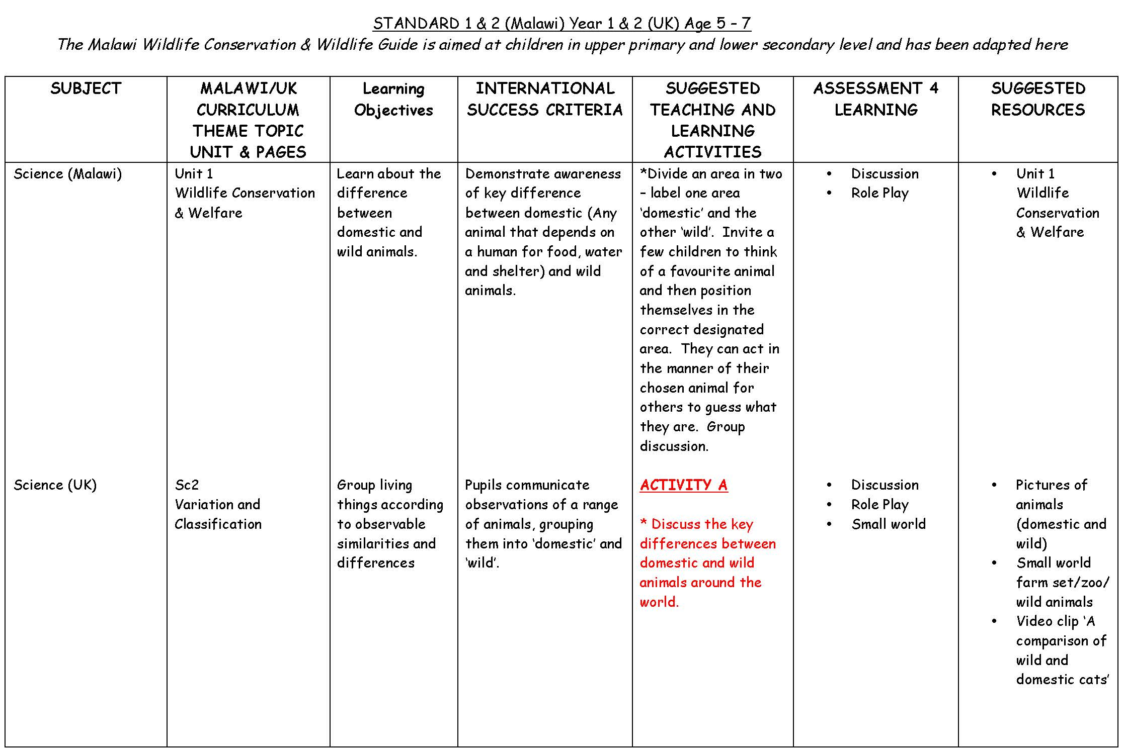 STANDARD 1 Curriculum Map_Page_1