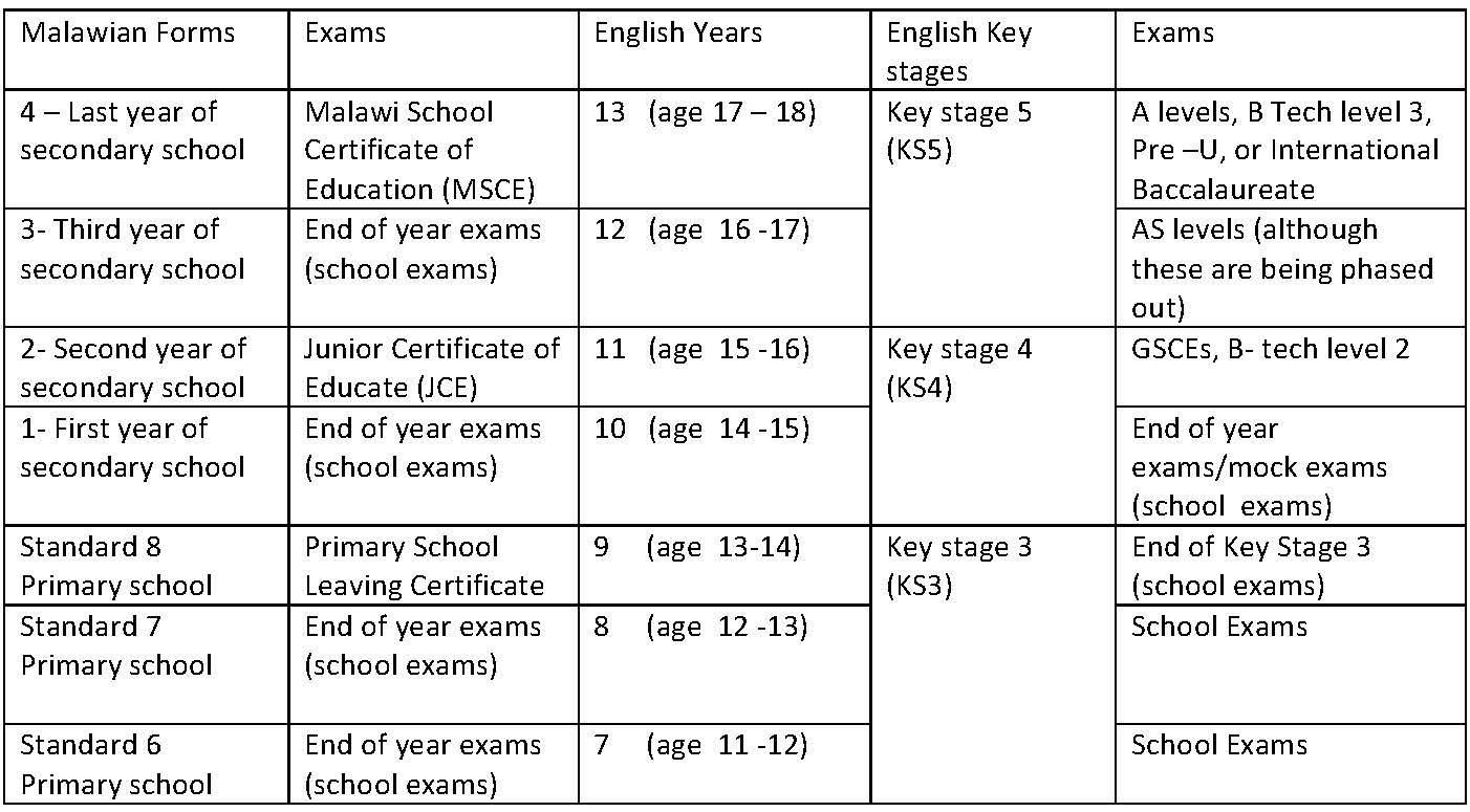 Secondary-Education-in-Malawi.jpg