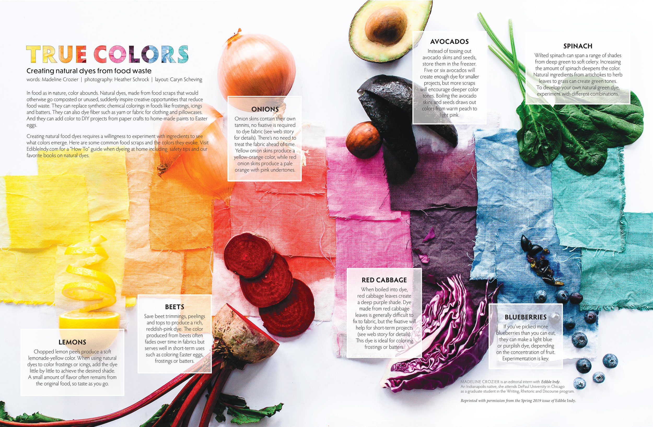 True Colors: Creating Natural Easter Egg Dyes from Food ...