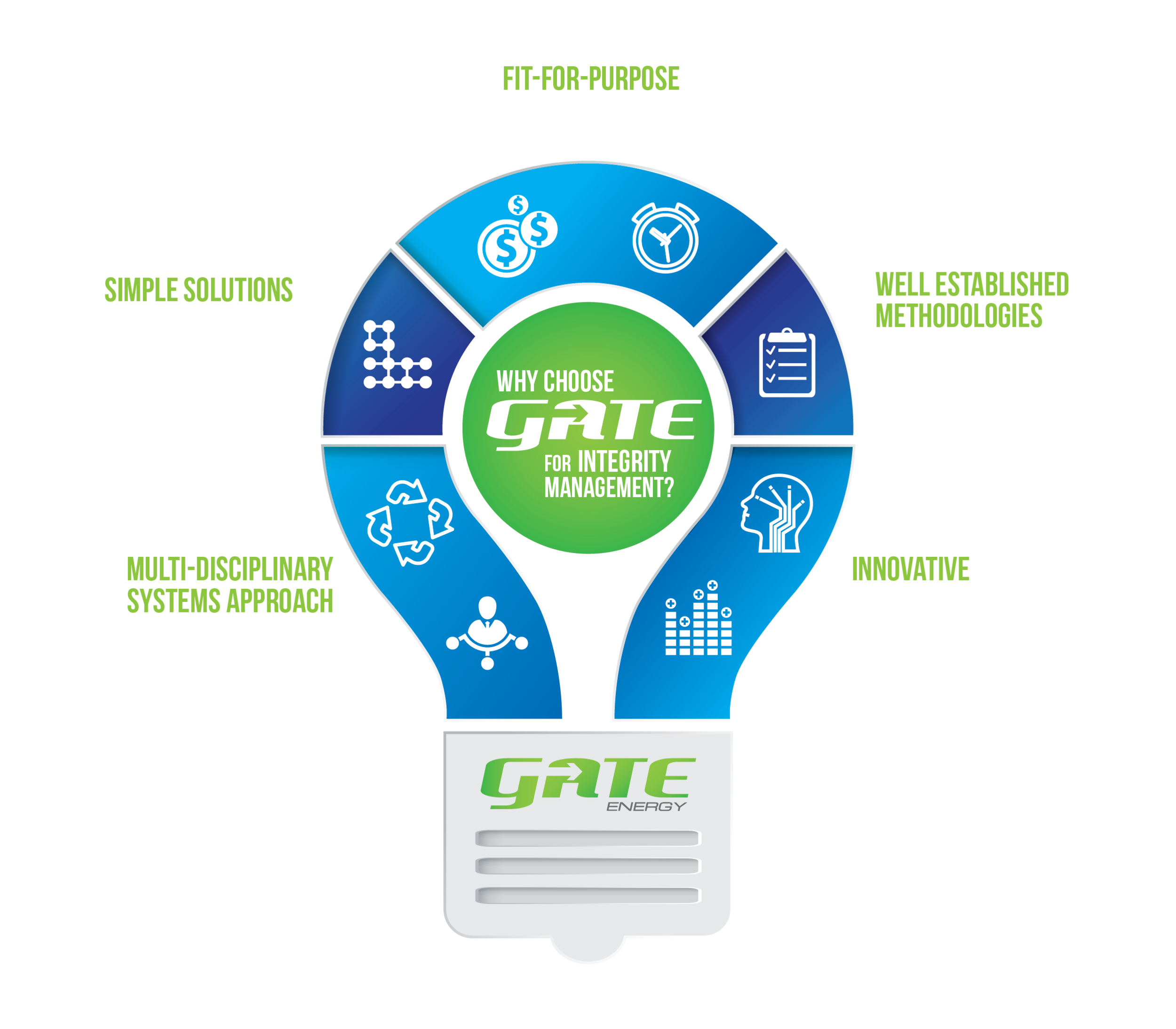 Infographic - IM-Why GATE-white_Web.png