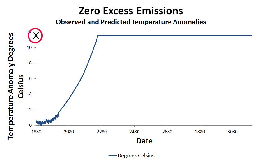zero emissions temp.jpg
