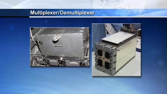 An example of a multiplexer-demultiplexer. Photo Credit: NASA Read more at http://www.spaceflightinsider.com/missions/iss/astronauts-perform-contingency-spacewalk-replace-failed-data-relay-box/#y8igKcKYFv731Ojk.99