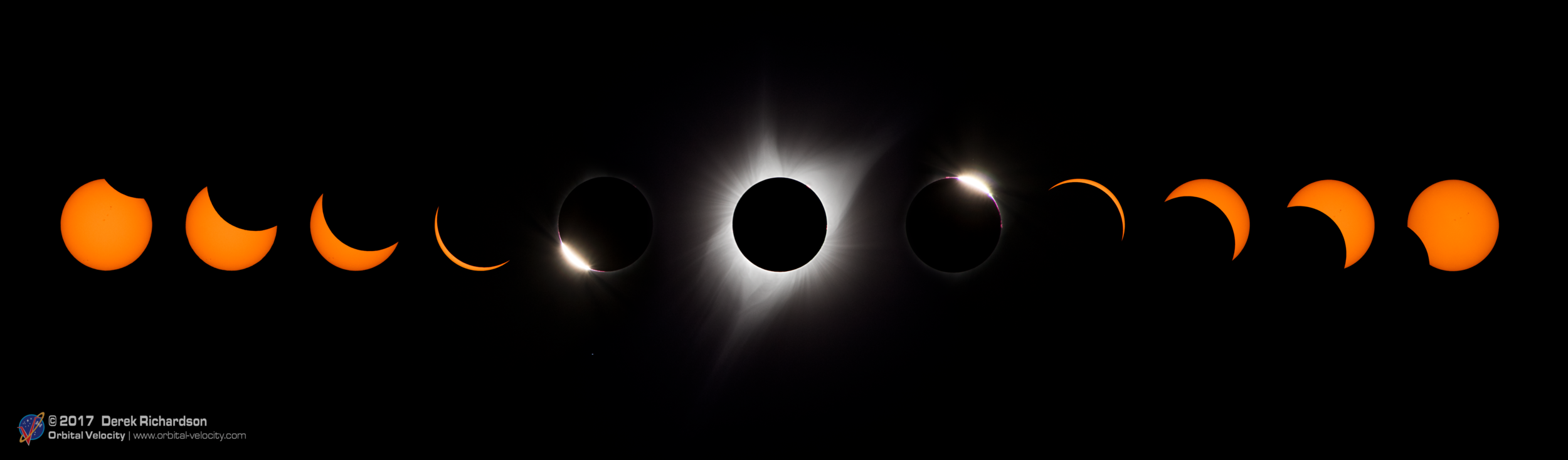 A sequence of photos of the Great American Eclipse of 2017. Photo Credit: Derek Richardson / Orbital Velocity