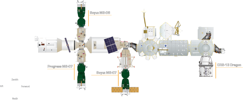 The docked vehicles attached to the ISS after Progress MS-06 departed. Credit: Derek Richardson/Orbital Velocity