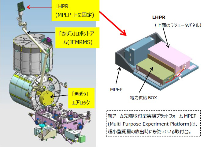 A graphic of the Loop Heat Pipe Radiator. Credit: JAXA