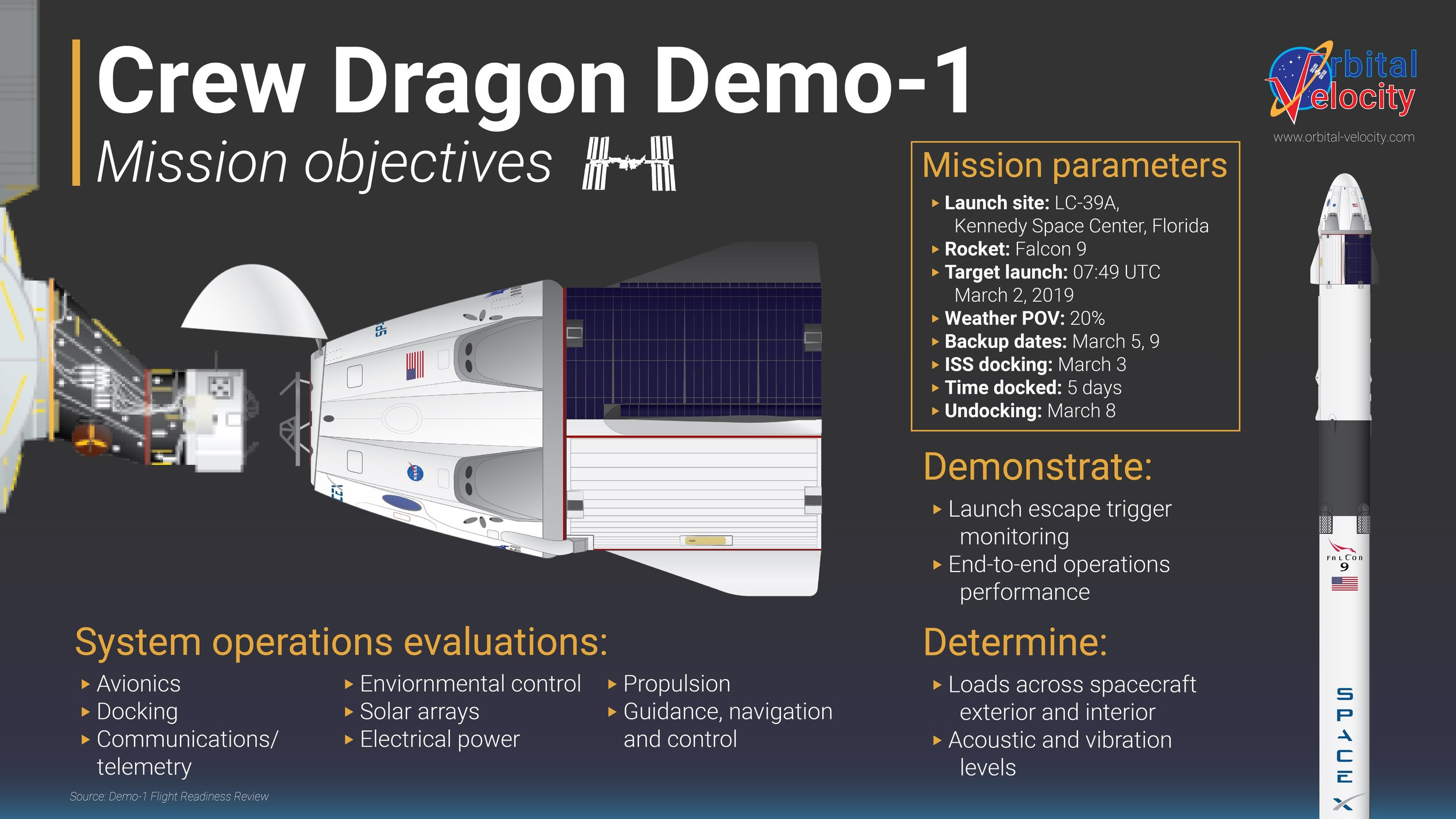 Demo-1_Infographic.jpg