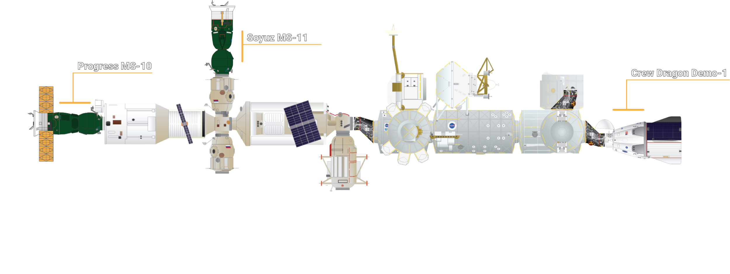 ISS-Docking-Configuration-03Mar2019A.png