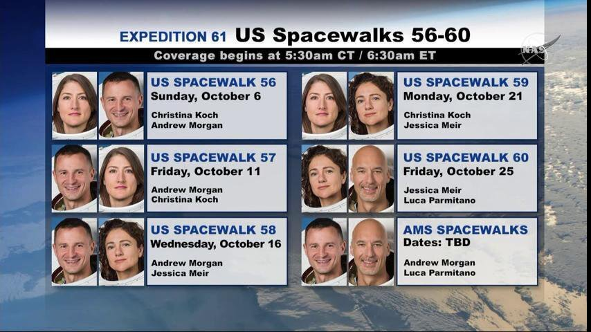 Crew assignments for the next 10 U.S. spacewalks. Credit: NASA