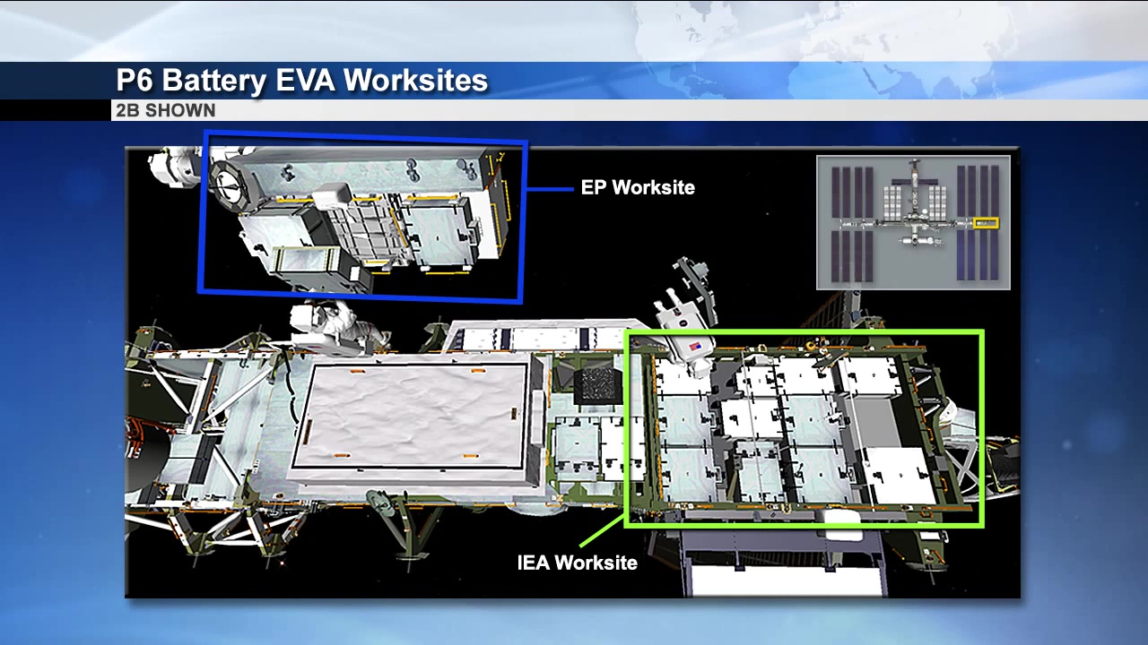 The work area for this series of spacewalks to replace batteries on the P6 truss. Credit: NASA