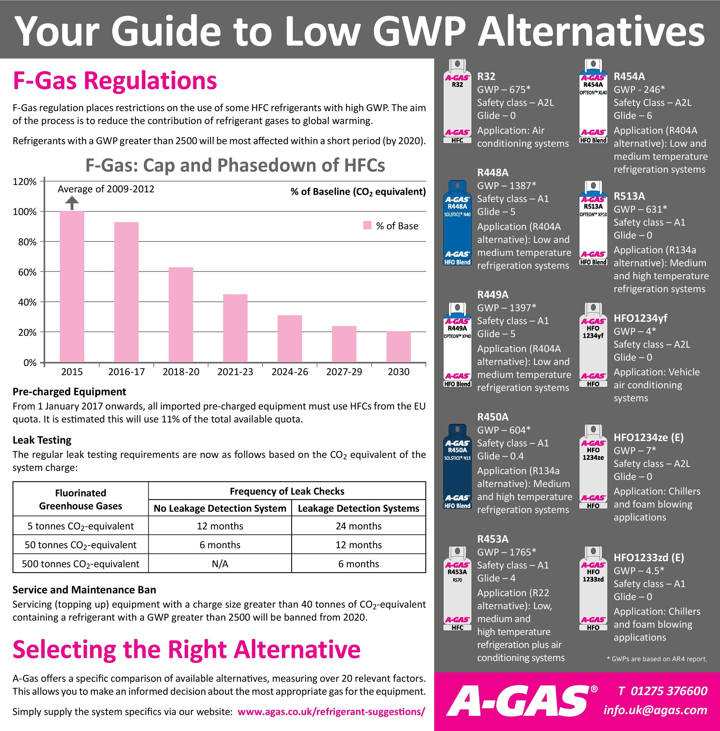 a-gas-f-gas-regulations-your-guide-to-low-gwp-alternatives-page-001.jpg