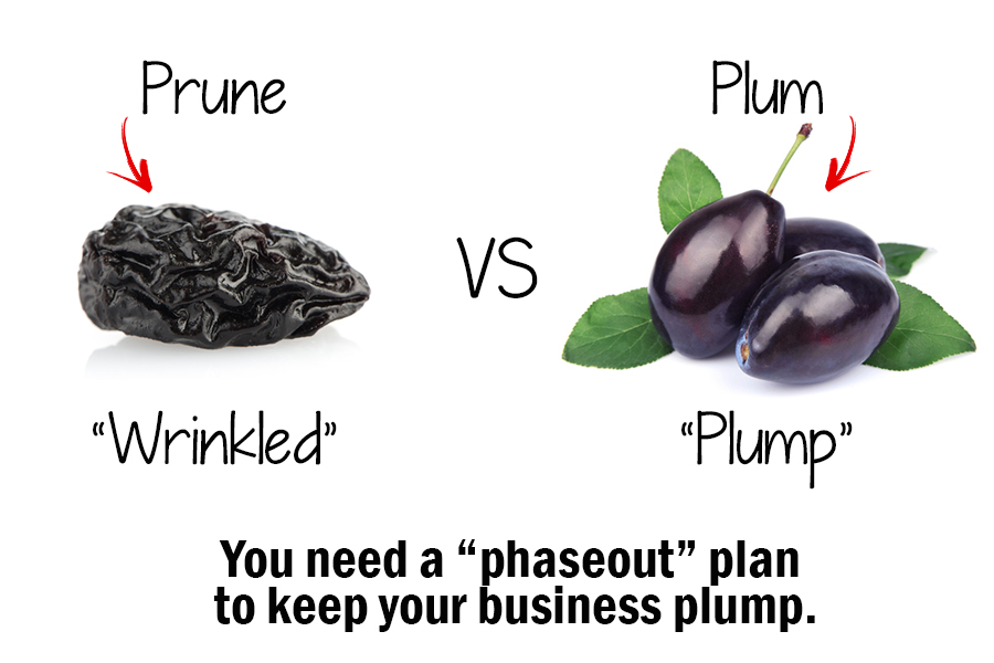Which one represents your business?