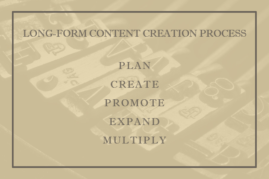 Long-Form-Content-Creation-Process-Banner.jpg