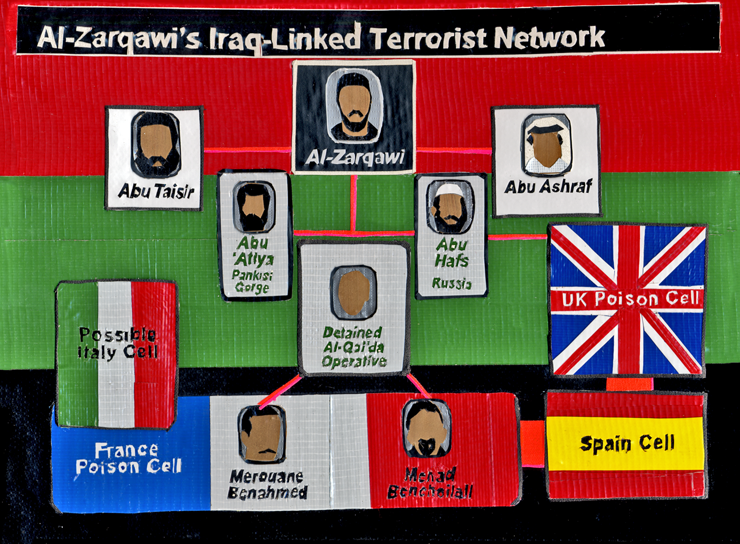 SOUTH OF 7th HEAVEN: Terrorist Network Graphic, furnished by the Associated Press