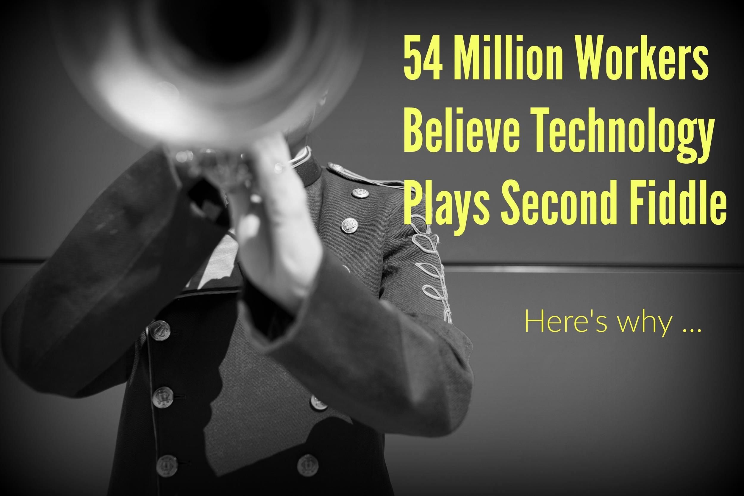 54-Million-Workers-Believe-Tech-Plays-Second-Fiddle-.jpg