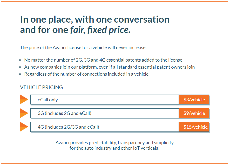While otherwise vague, Avanci's website is clear on one thing: their posted, preferred per-car royalty rates