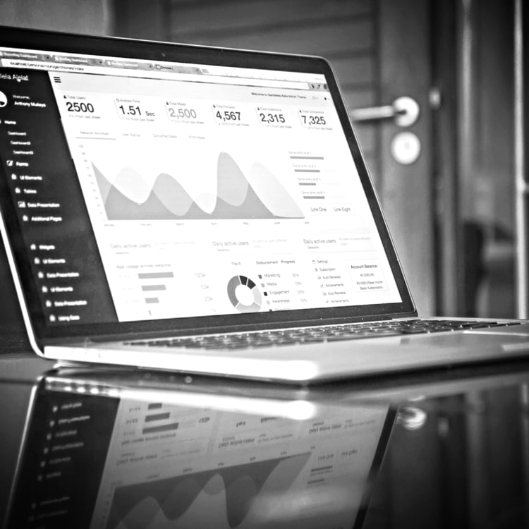 Business KPI dashboard with financial and sales metrics
