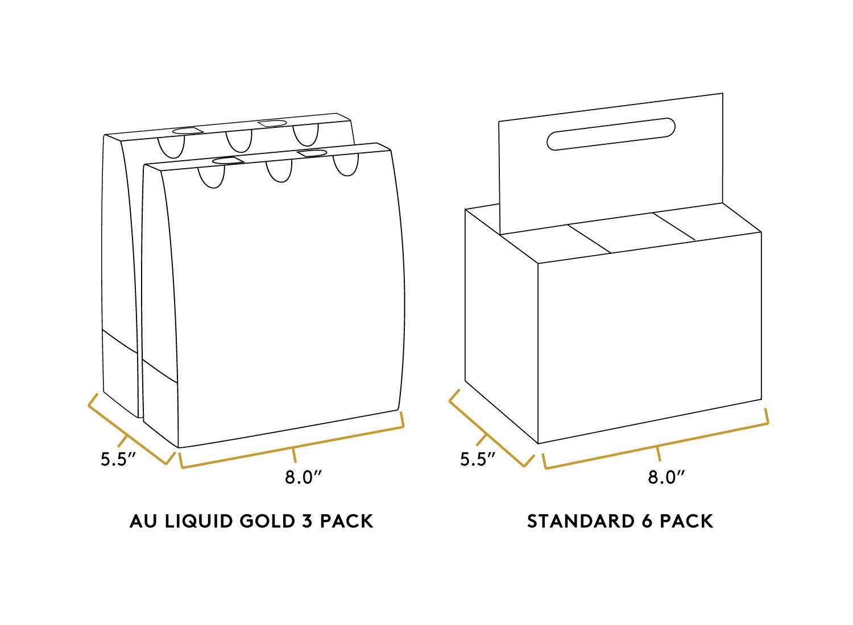 3-PackDiagram.jpg