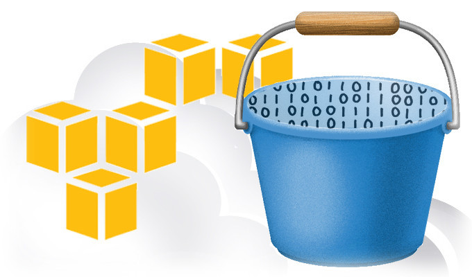 CYBER THREAT MANAGEMENT S3 BUCKET MONITORING